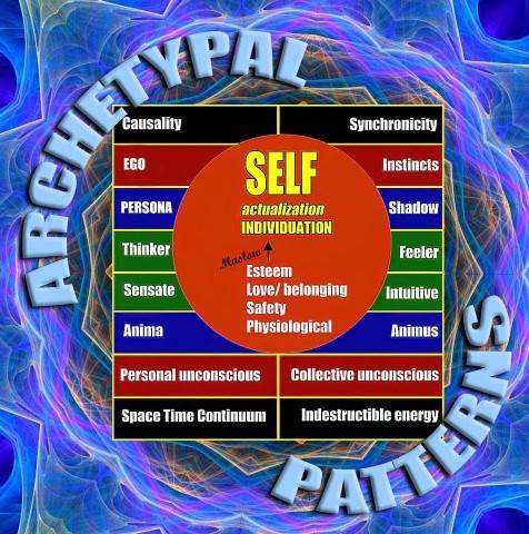 We zijn allemaal authentieke individuen (wat we geloven 7)