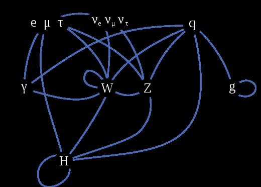 Denkrevoluties: over kwantumtheorie en kwantumdenken (2)
